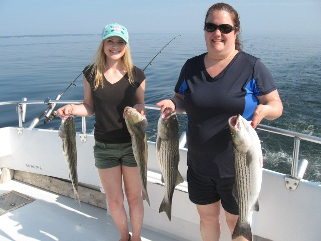 Chesapeake bay fishing report maryland fishing report for for Md fishing charters